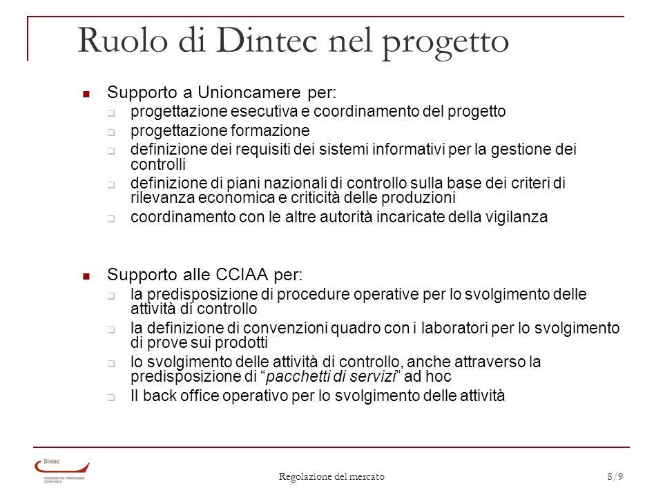 Ruolo di Dintec nel progetto