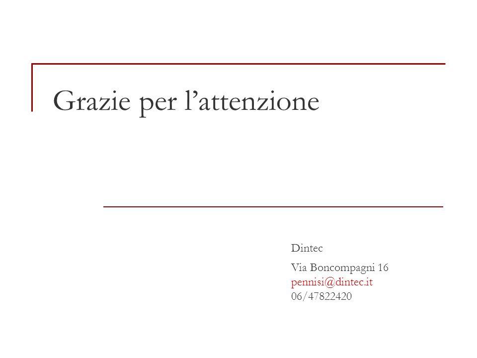 Grazie per l'attenzione Dintec Via Boncompagni 16 pennisi@dintec.it 06/47822420