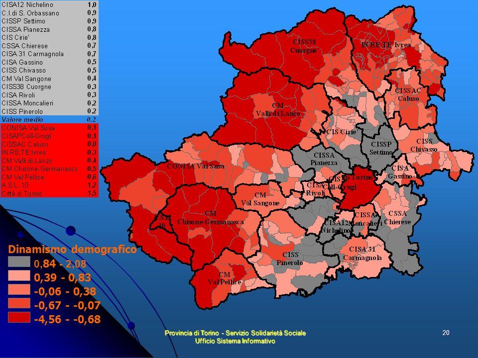 Dinamismo demografico 0,84 - 2,08 0,39 - 0,83 -0,06 - 0,38