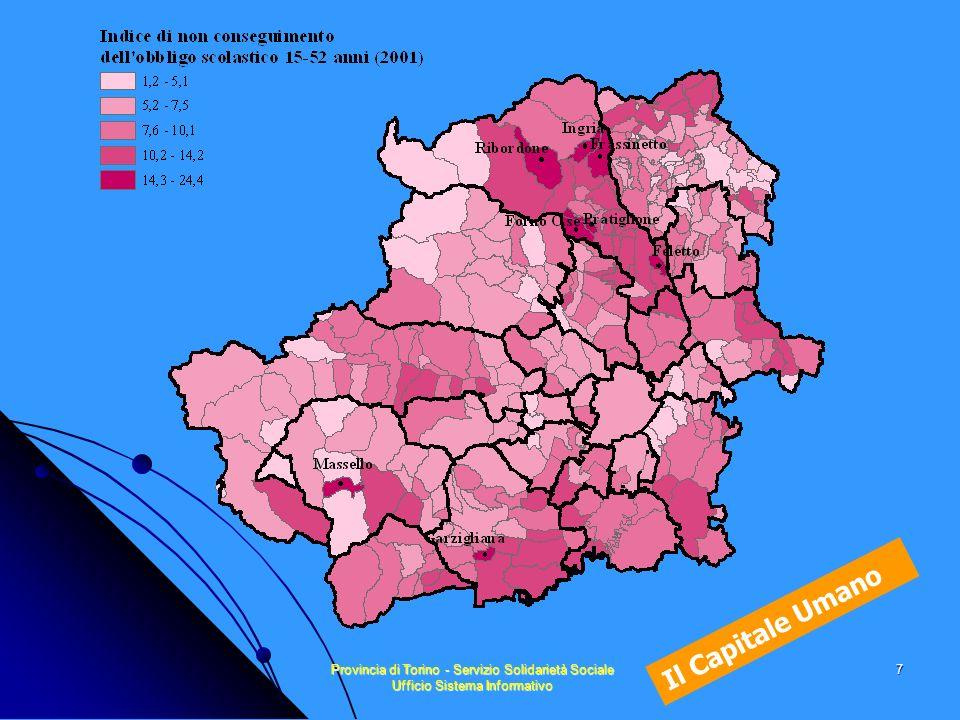 Il Capitale Umano Provincia di Torino - Servizio Solidarietà Sociale Ufficio Sistema Informativo