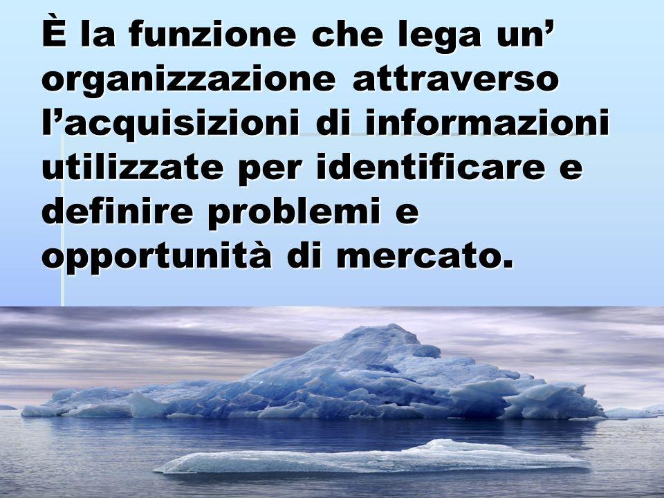 È la funzione che lega un' organizzazione attraverso l'acquisizioni di informazioni utilizzate per identificare e definire problemi e opportunità di mercato.
