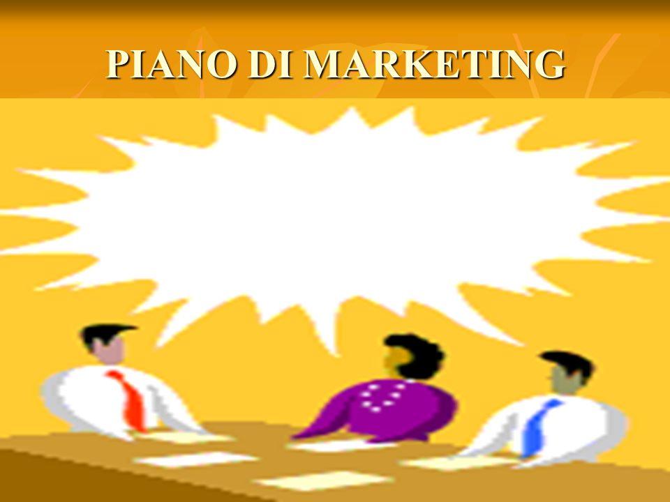 PIANO DI MARKETING Grieco Jessica