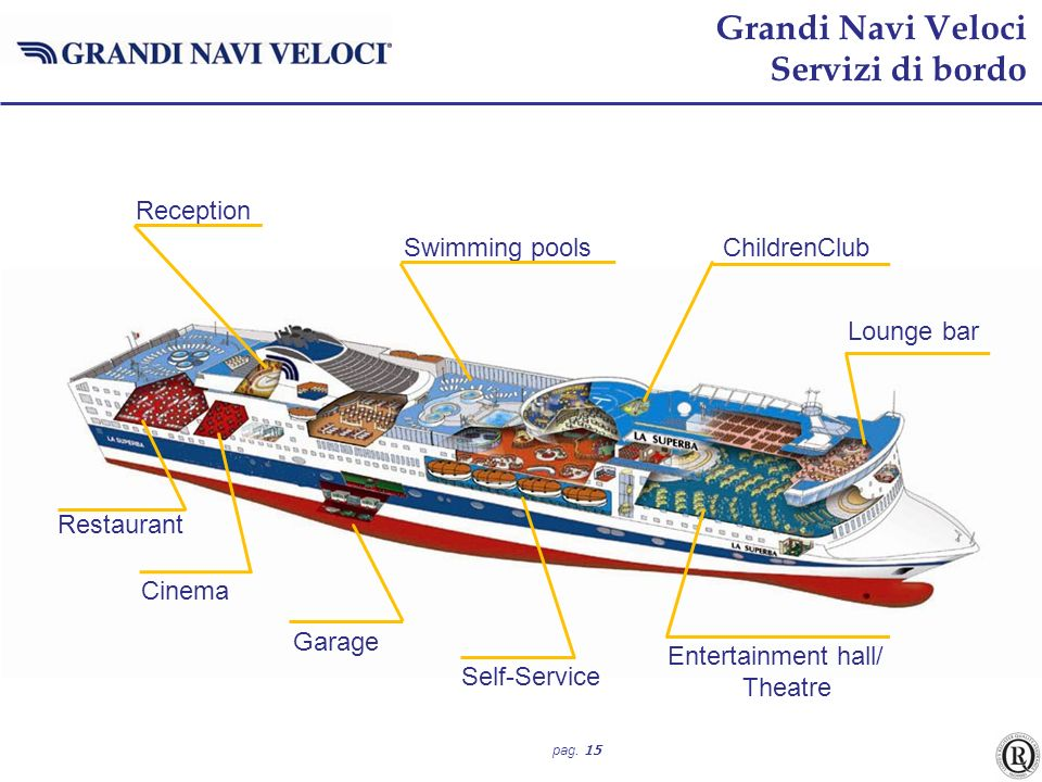 Grandi Navi Veloci Servizi di bordo Reception Swimming pools