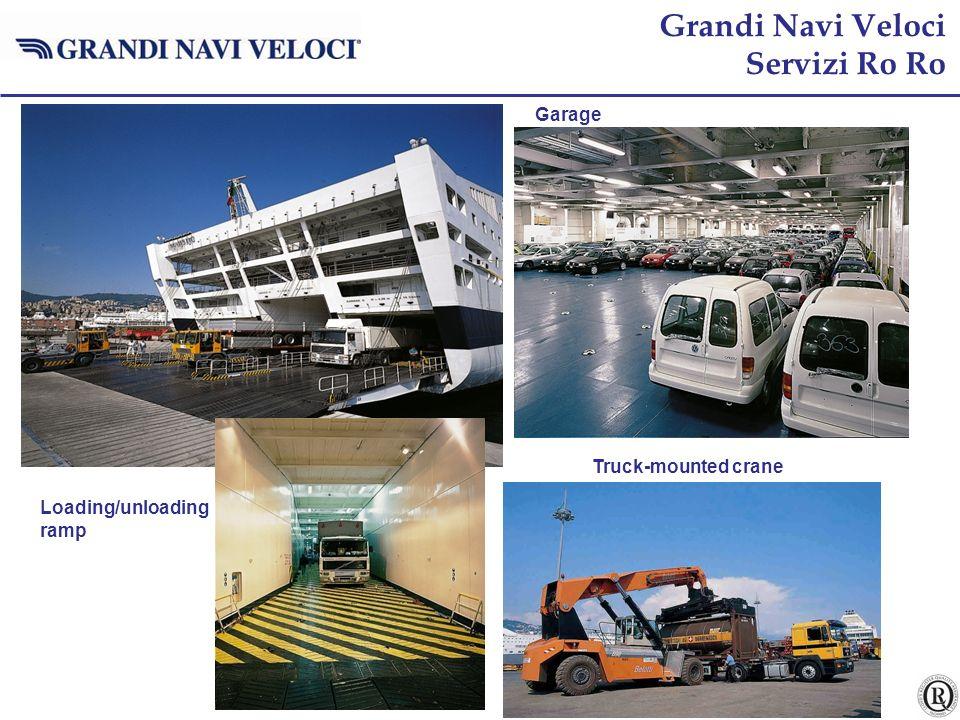 Grandi Navi Veloci Servizi Ro Ro Garage Truck-mounted crane