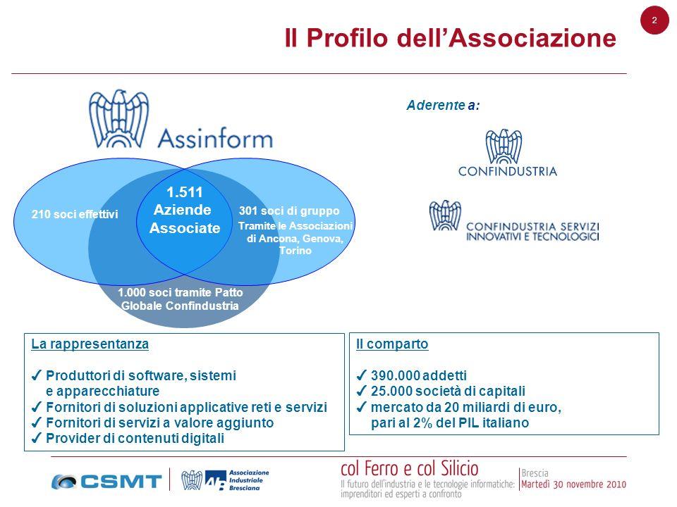Il Profilo dell'Associazione