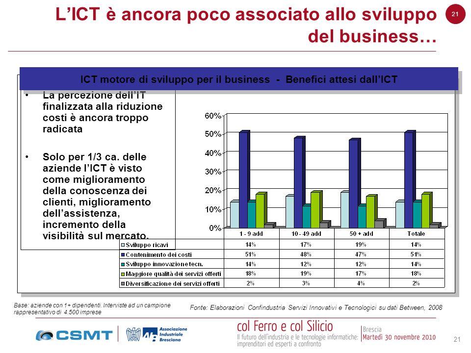 L'ICT è ancora poco associato allo sviluppo del business…