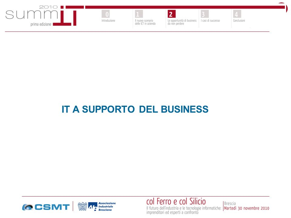 IT A SUPPORTO DEL BUSINESS