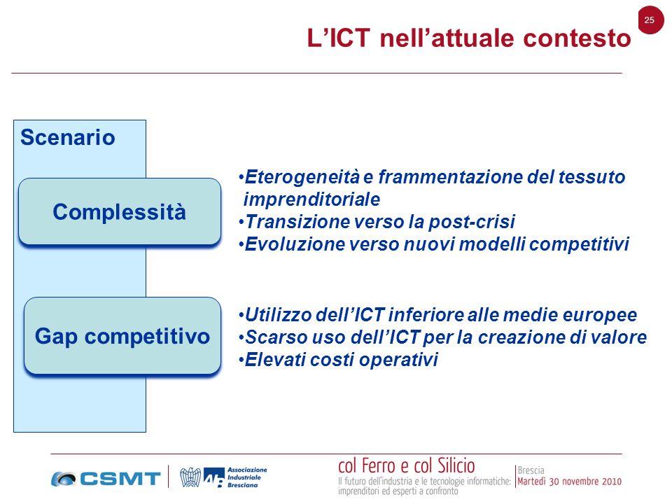 L'ICT nell'attuale contesto