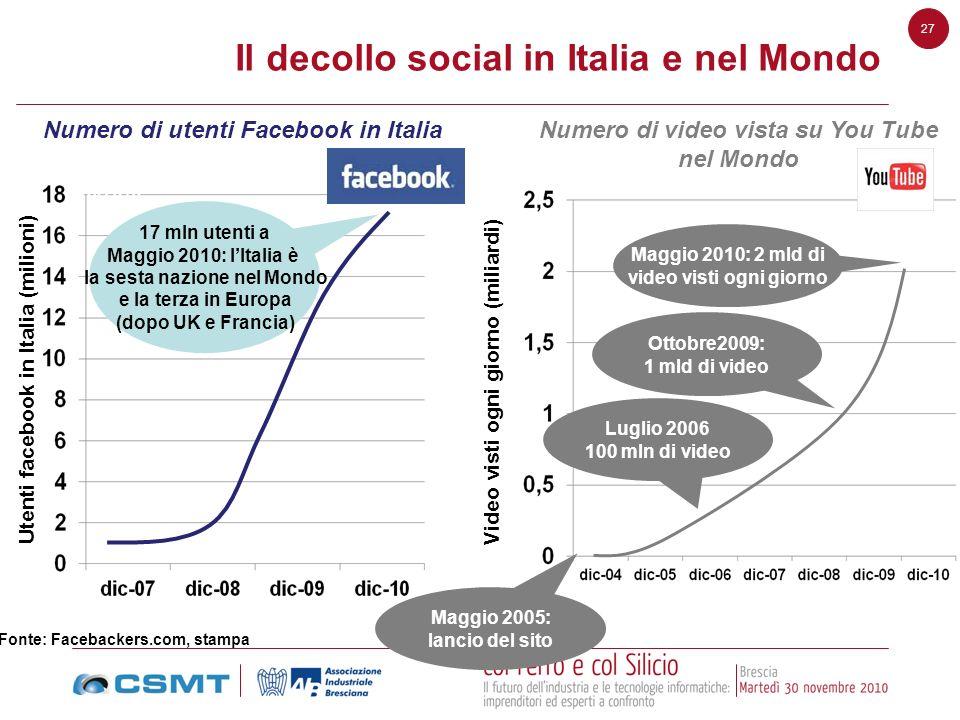 Il decollo social in Italia e nel Mondo