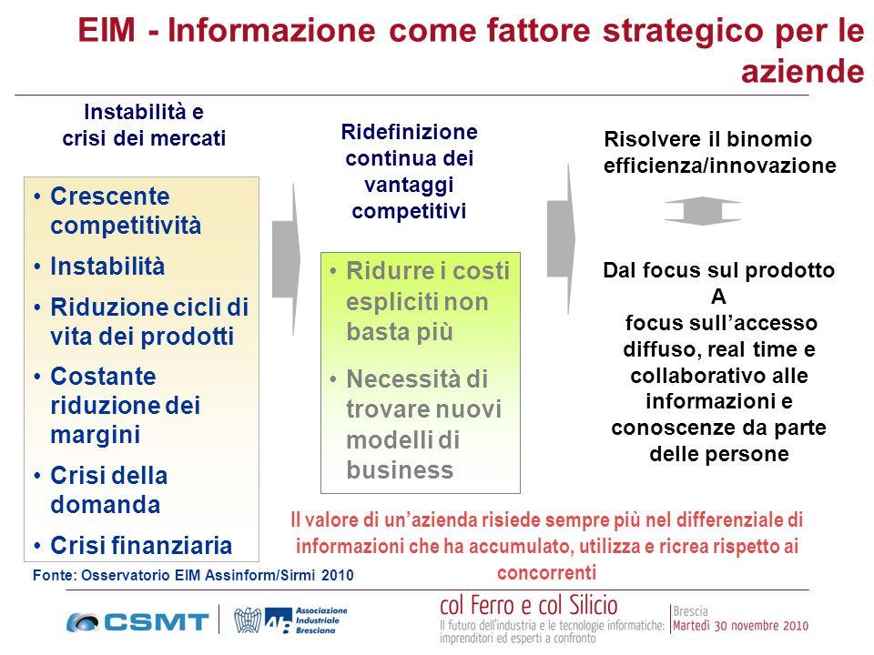 EIM - Informazione come fattore strategico per le aziende