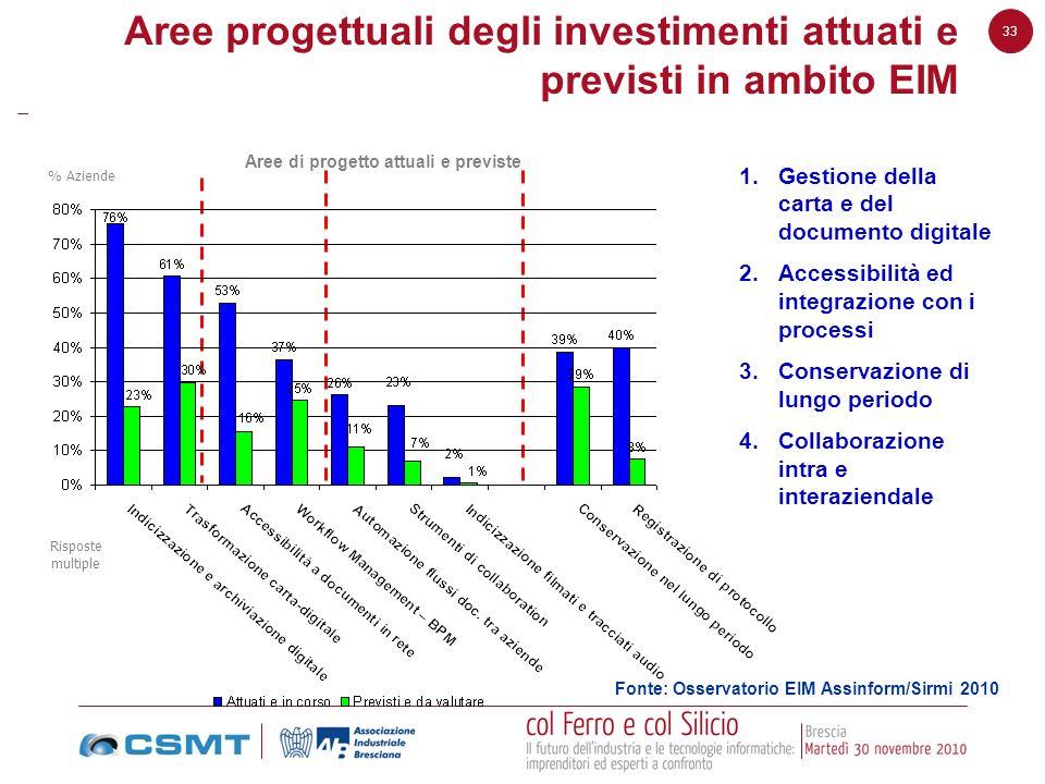 Aree progettuali degli investimenti attuati e previsti in ambito EIM