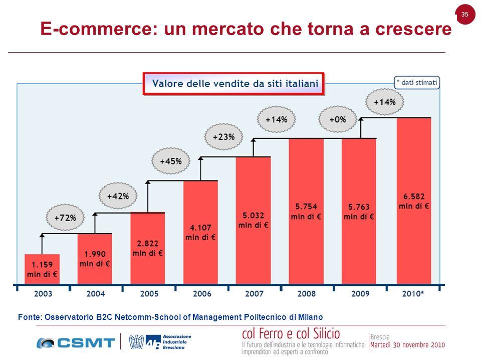 E-commerce: un mercato che torna a crescere
