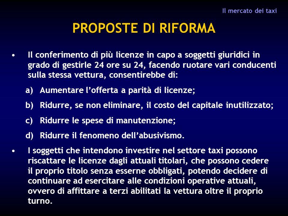 Il mercato dei taxi PROPOSTE DI RIFORMA.