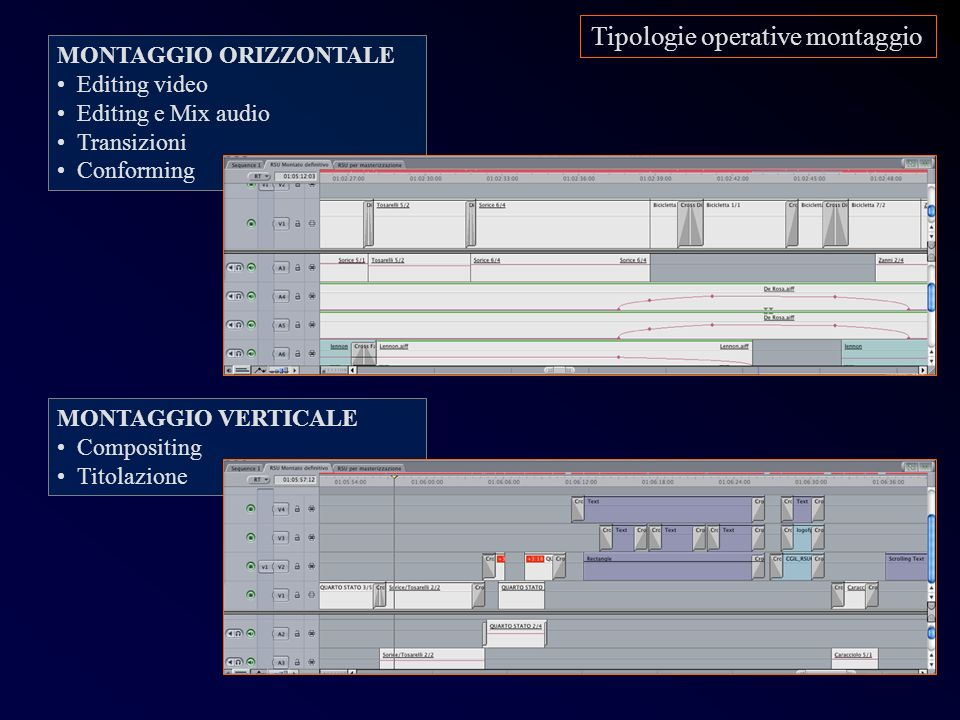 Tipologie operative montaggio