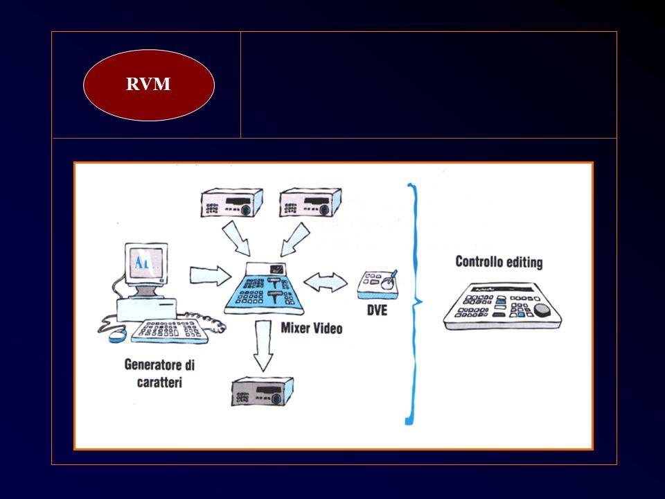 RVM Post 6