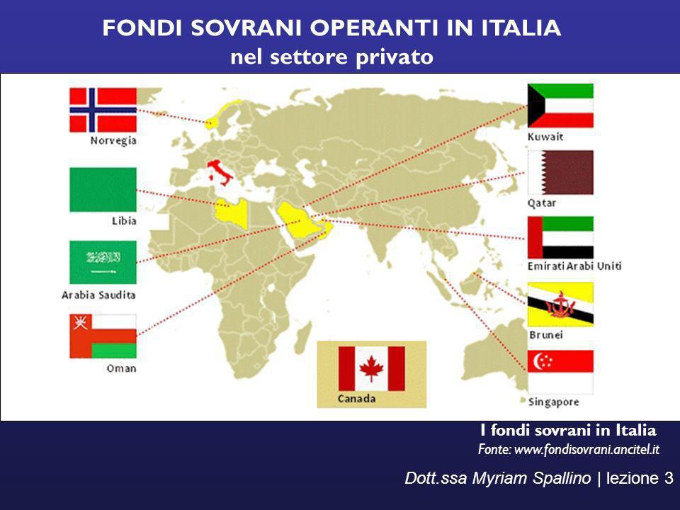 FONDI SOVRANI OPERANTI IN ITALIA nel settore privato