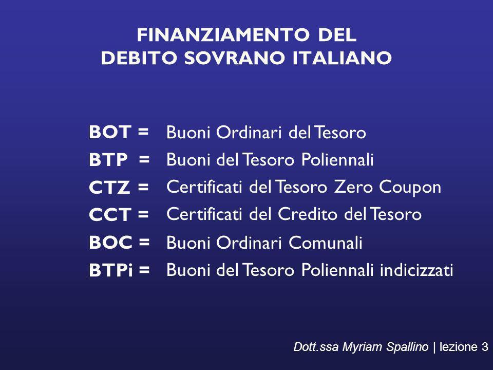 FINANZIAMENTO DEL DEBITO SOVRANO ITALIANO