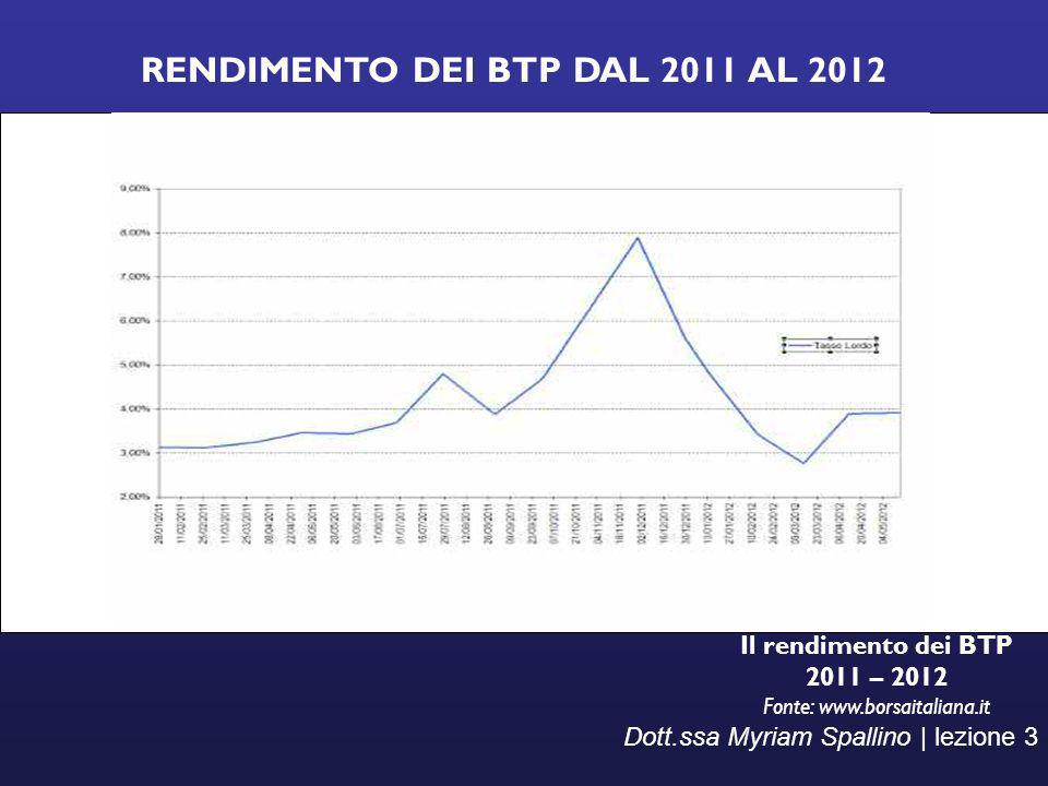 RENDIMENTO DEI BTP DAL 2011 AL 2012