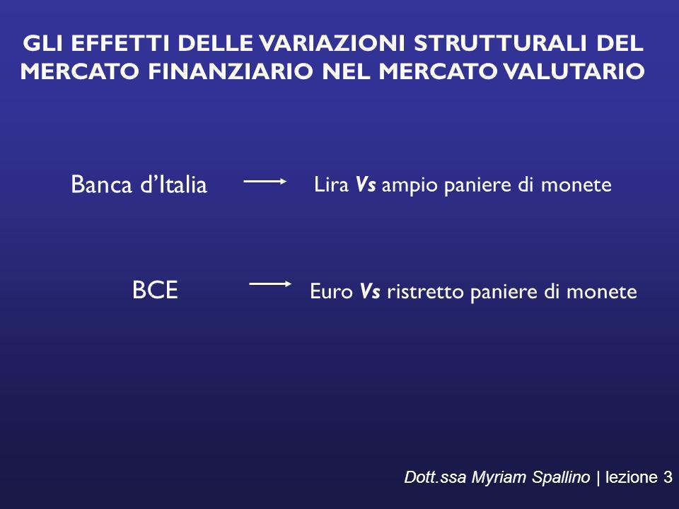 GLI EFFETTI DELLE VARIAZIONI STRUTTURALI DEL MERCATO FINANZIARIO NEL MERCATO VALUTARIO