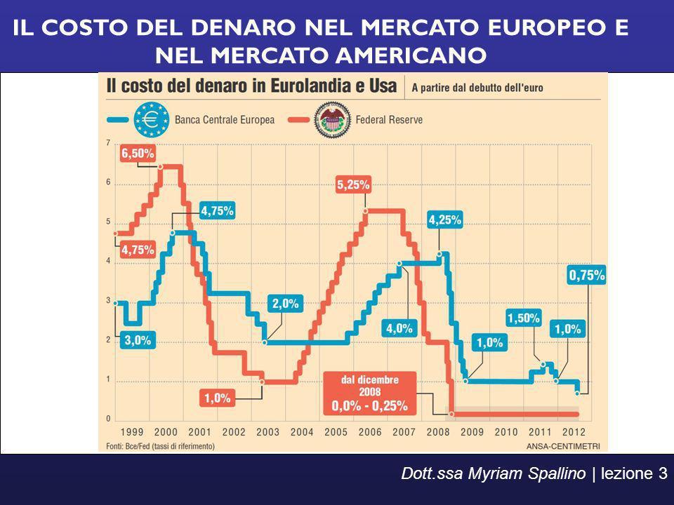 IL COSTO DEL DENARO NEL MERCATO EUROPEO E NEL MERCATO AMERICANO