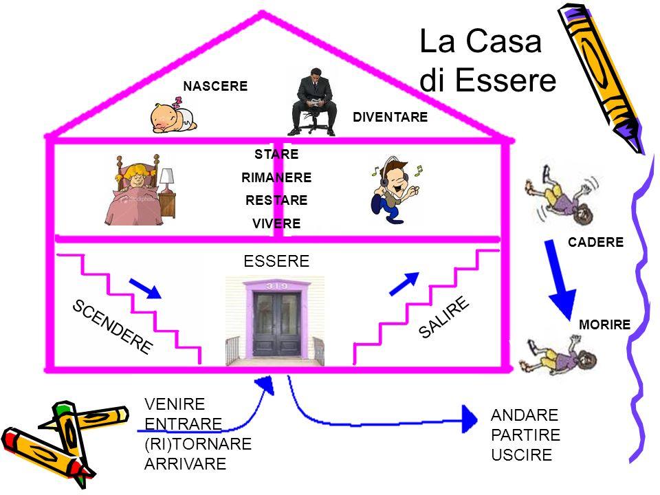 La Casa di Essere ESSERE SALIRE SCENDERE VENIRE ENTRARE ANDARE