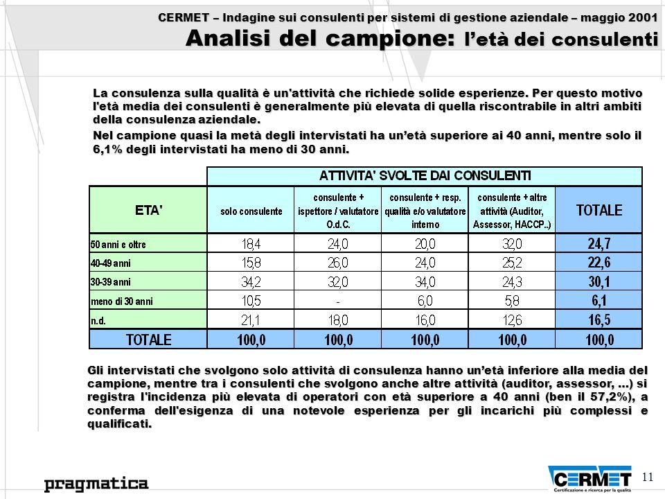 CERMET – Indagine sui consulenti per sistemi di gestione aziendale – maggio 2001 Analisi del campione: l'età dei consulenti