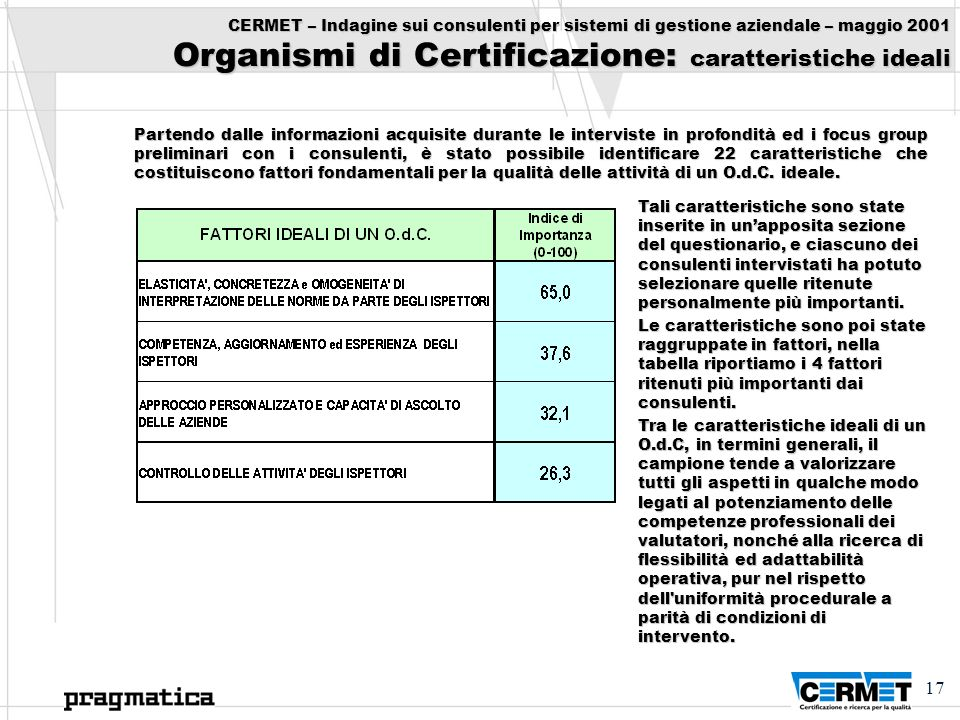 CERMET – Indagine sui consulenti per sistemi di gestione aziendale – maggio 2001 Organismi di Certificazione: caratteristiche ideali