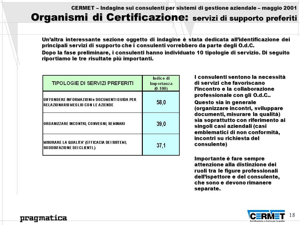 CERMET – Indagine sui consulenti per sistemi di gestione aziendale – maggio 2001 Organismi di Certificazione: servizi di supporto preferiti