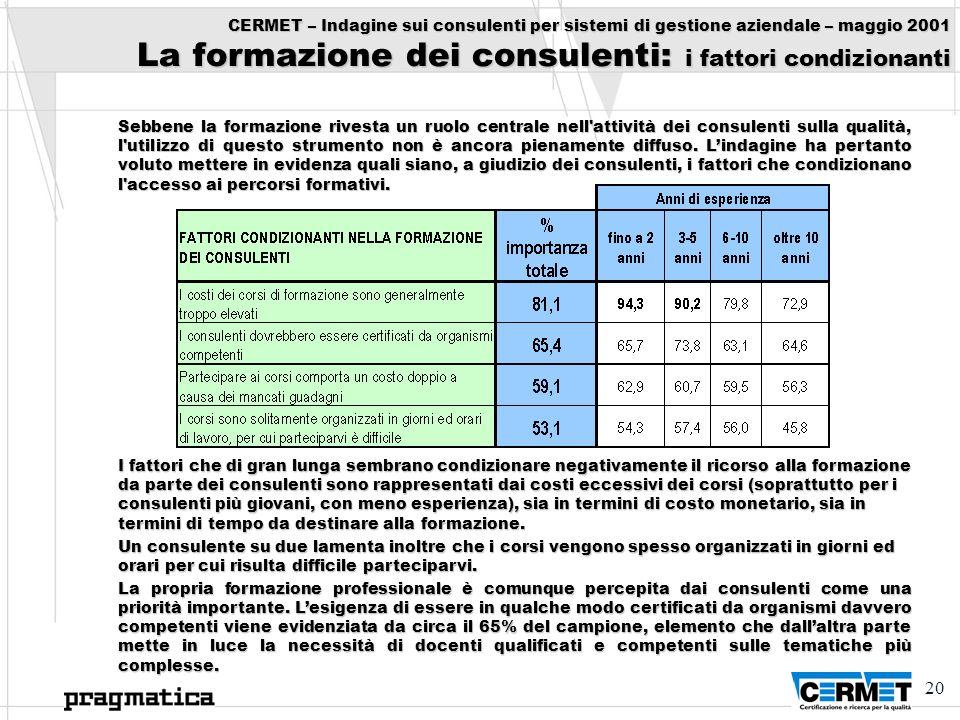 CERMET – Indagine sui consulenti per sistemi di gestione aziendale – maggio 2001 La formazione dei consulenti: i fattori condizionanti