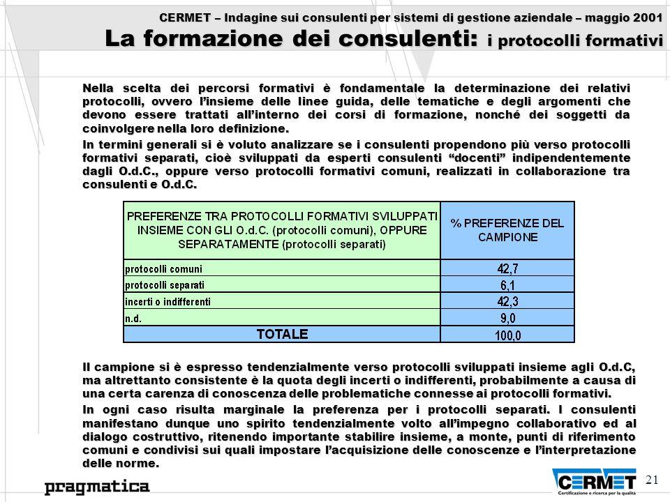 CERMET – Indagine sui consulenti per sistemi di gestione aziendale – maggio 2001 La formazione dei consulenti: i protocolli formativi
