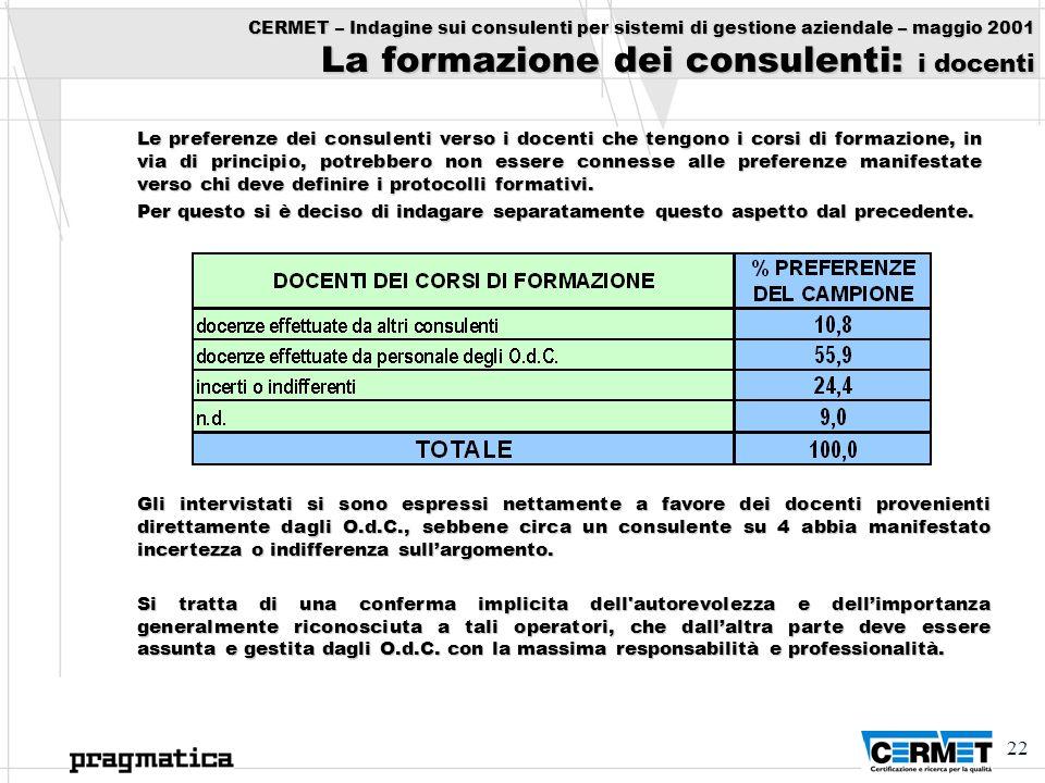 CERMET – Indagine sui consulenti per sistemi di gestione aziendale – maggio 2001 La formazione dei consulenti: i docenti
