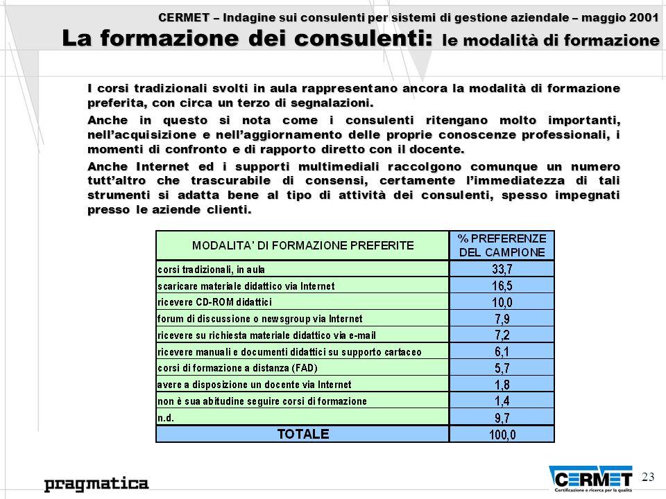 CERMET – Indagine sui consulenti per sistemi di gestione aziendale – maggio 2001 La formazione dei consulenti: le modalità di formazione
