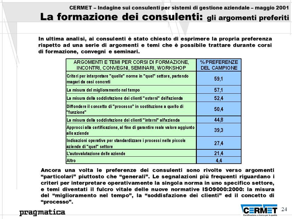 CERMET – Indagine sui consulenti per sistemi di gestione aziendale – maggio 2001 La formazione dei consulenti: gli argomenti preferiti