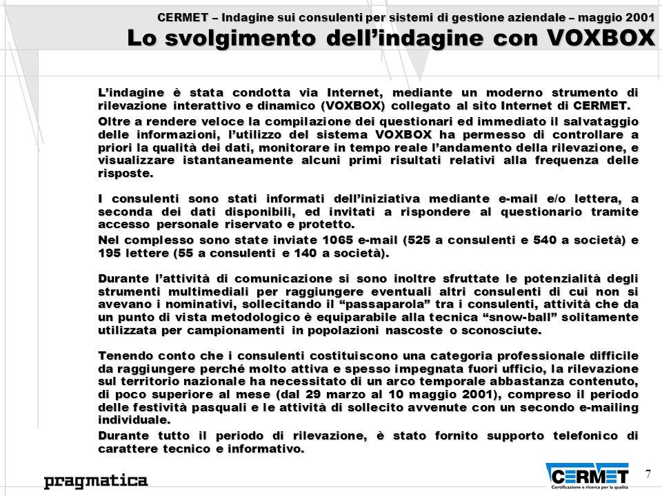CERMET – Indagine sui consulenti per sistemi di gestione aziendale – maggio 2001 Lo svolgimento dell'indagine con VOXBOX
