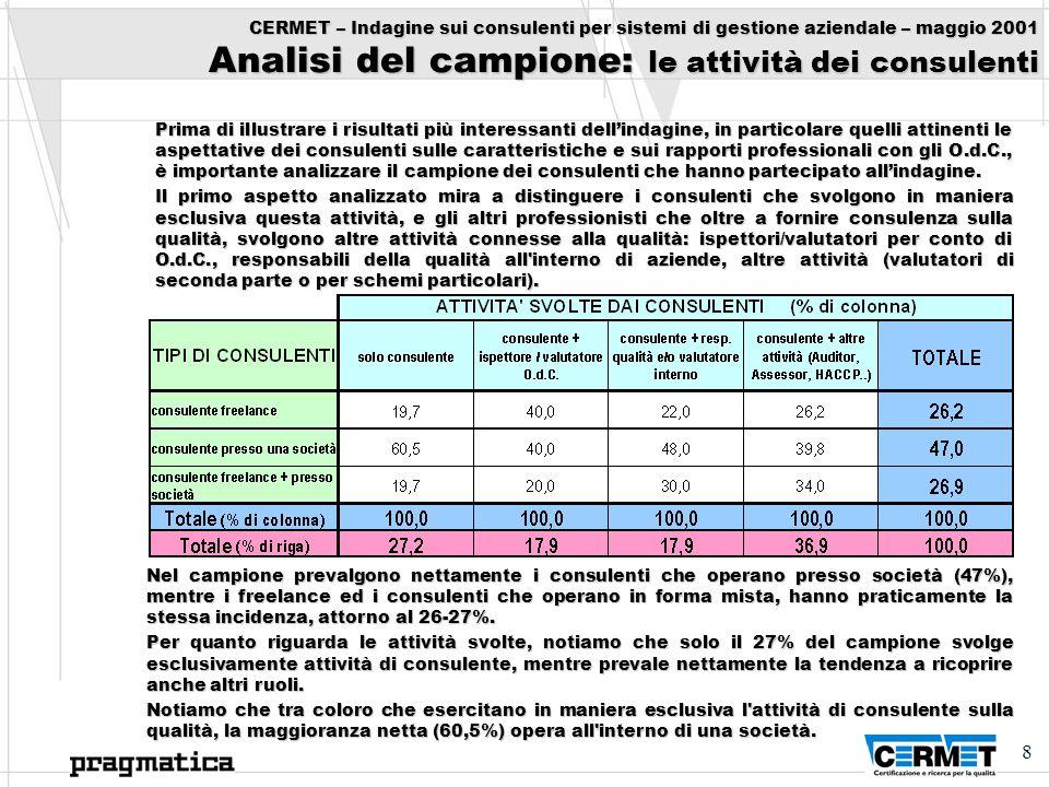 CERMET – Indagine sui consulenti per sistemi di gestione aziendale – maggio 2001 Analisi del campione: le attività dei consulenti