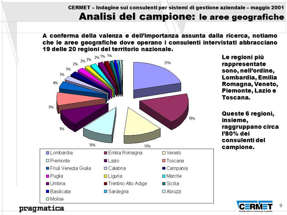 CERMET – Indagine sui consulenti per sistemi di gestione aziendale – maggio 2001 Analisi del campione: le aree geografiche