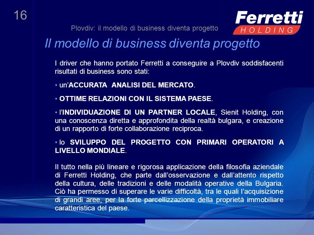 Il modello di business diventa progetto