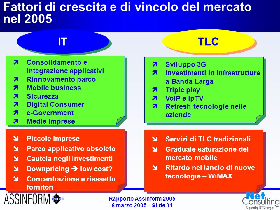 Verso la Digital & Broadband Age