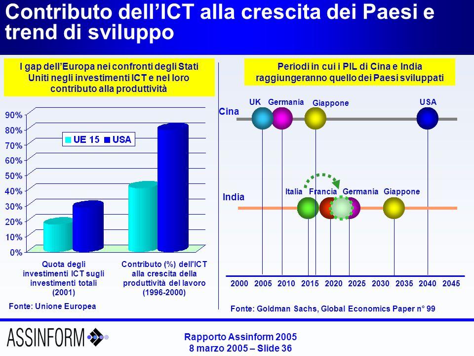Il sentiero verso l'Italia digitale: la visione sistemica