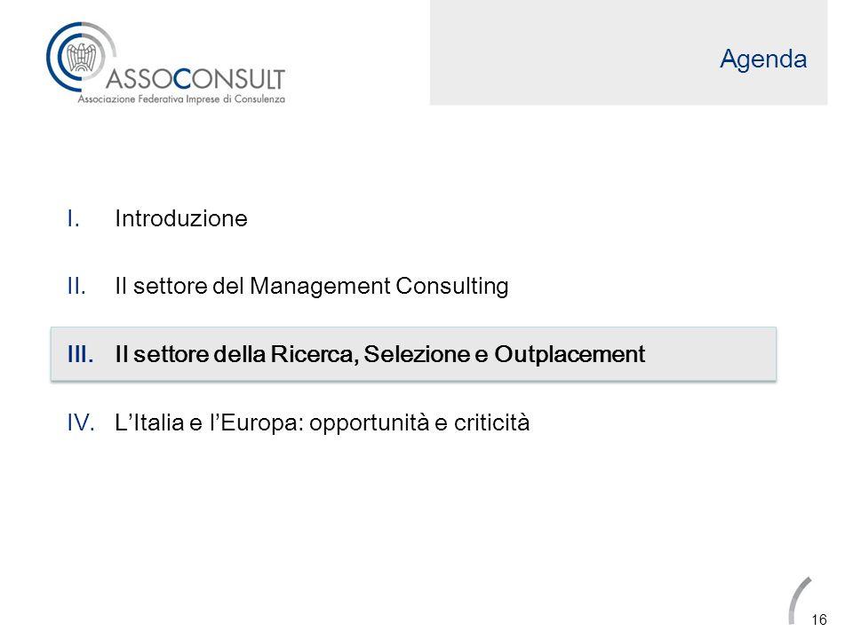 Agenda Introduzione Il settore del Management Consulting
