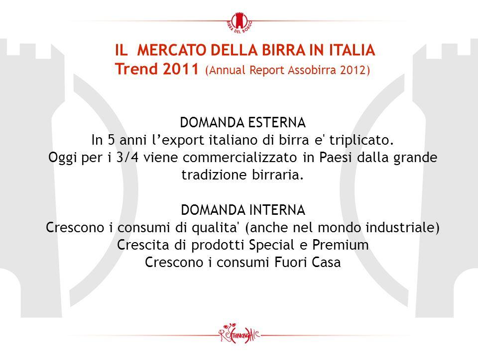 IL MERCATO DELLA BIRRA IN ITALIA