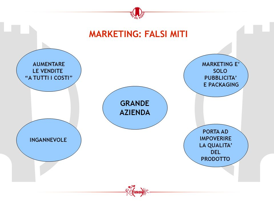 MARKETING: FALSI MITI GRANDE AZIENDA AUMENTARE LE VENDITE