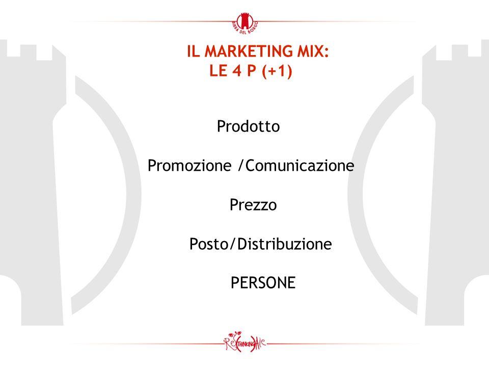 Promozione /Comunicazione