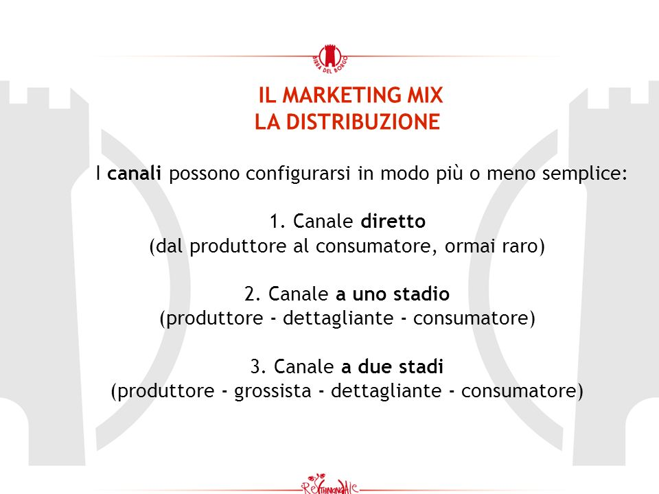 IL MARKETING MIX LA DISTRIBUZIONE