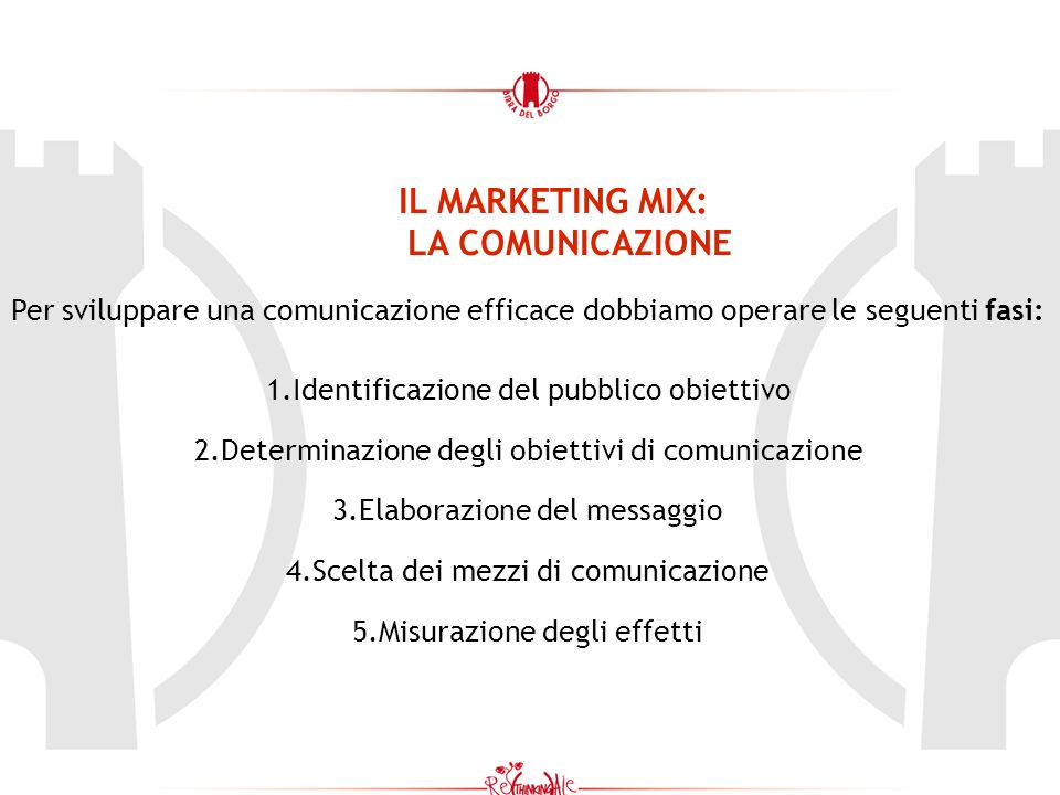 IL MARKETING MIX: LA COMUNICAZIONE