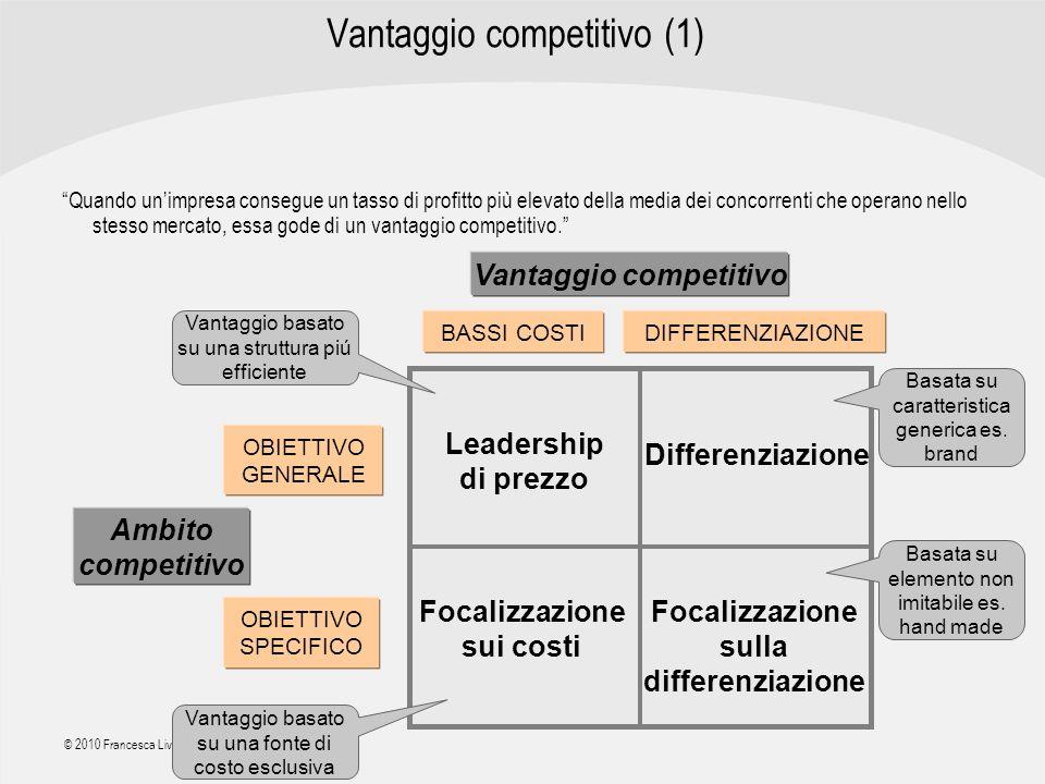 Vantaggio competitivo (1)