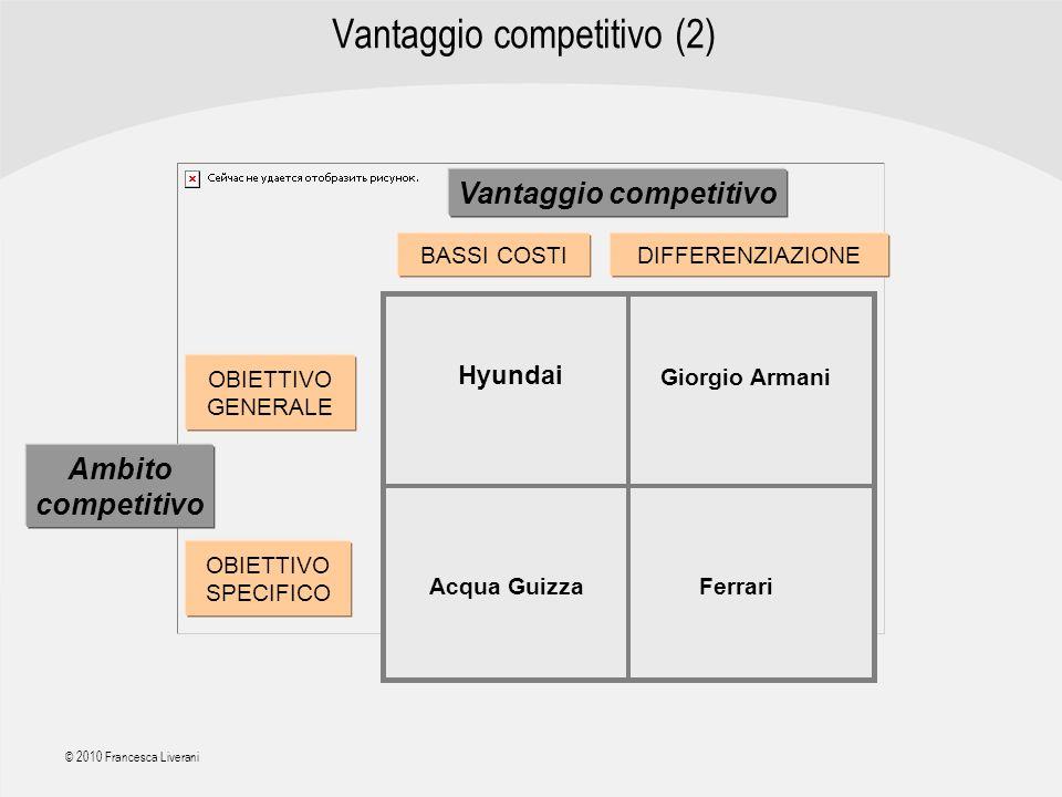 Vantaggio competitivo (2)