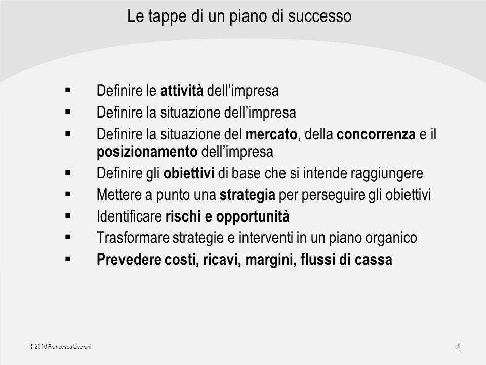Le tappe di un piano di successo