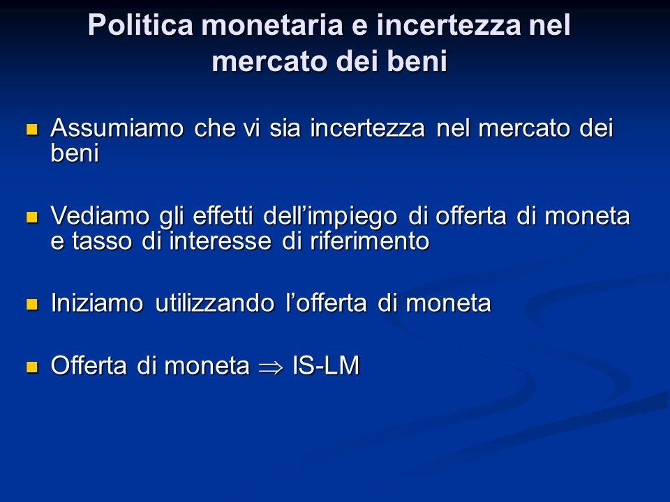 Politica monetaria e incertezza nel mercato dei beni