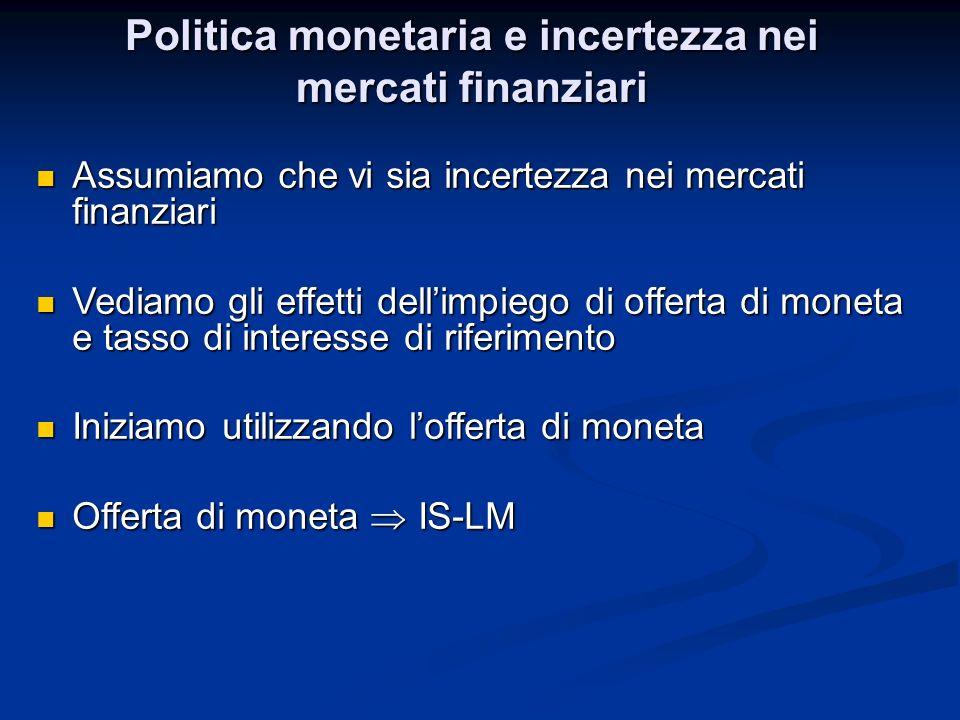 Politica monetaria e incertezza nei mercati finanziari